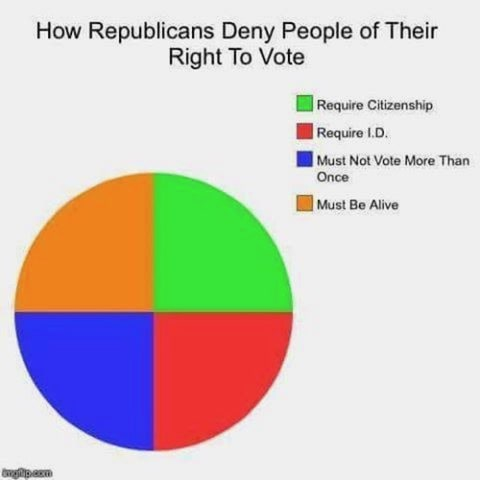 how republicans deny people the right to vote