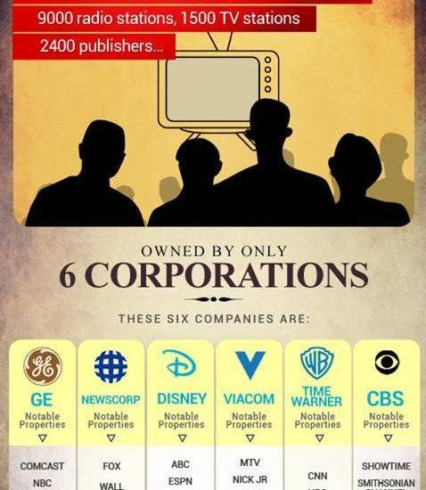 ABC CBS